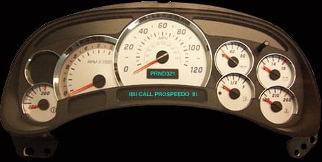 prospeedospeedometer